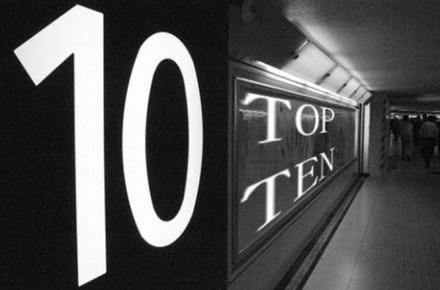 Power of Ten: The Weird Psychology of Rankings