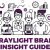 The brand insight guide: Basic, Pro or Expert research?